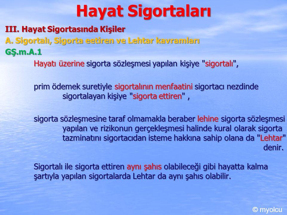 Hayat Sigortaları III. Hayat Sigortasında Kişiler