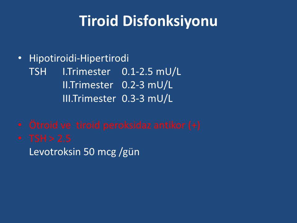 Tiroid Disfonksiyonu Hipotiroidi-Hipertirodi