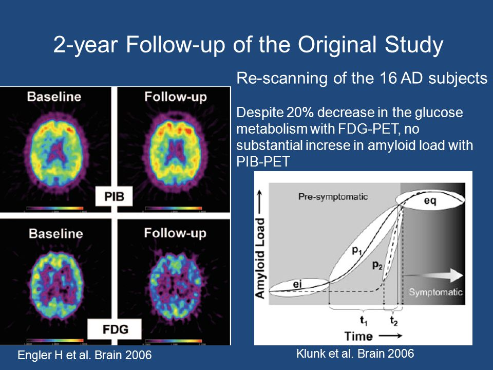 2-year Follow-up of the Original Study
