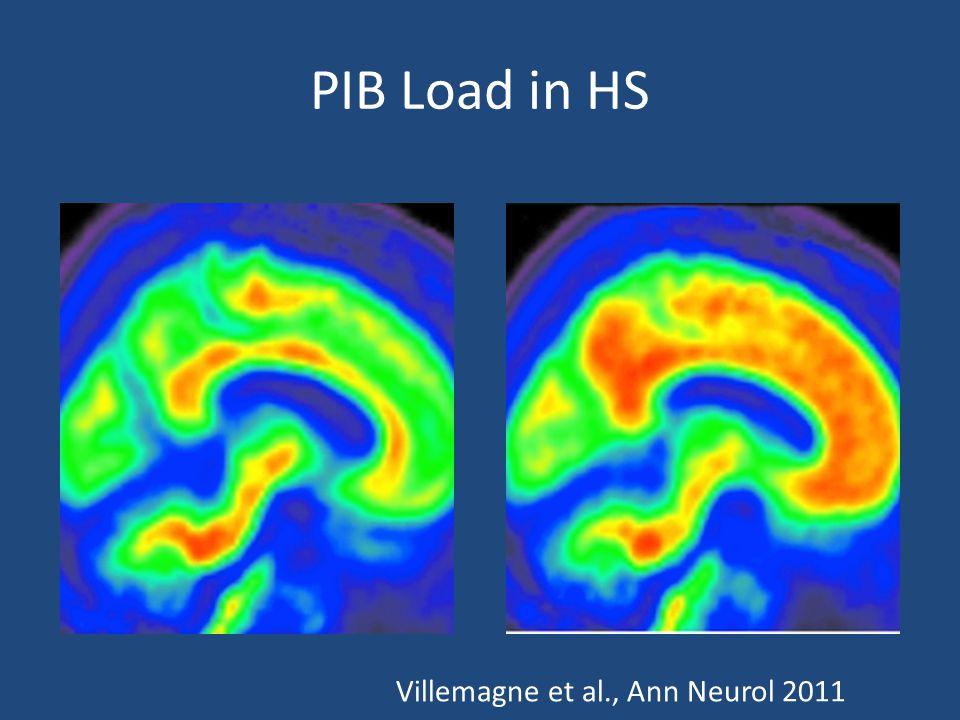 PIB Load in HS Villemagne et al., Ann Neurol 2011