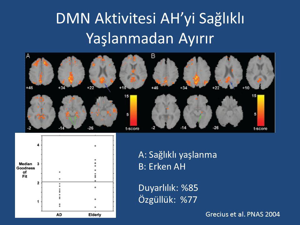DMN Aktivitesi AH'yi Sağlıklı Yaşlanmadan Ayırır