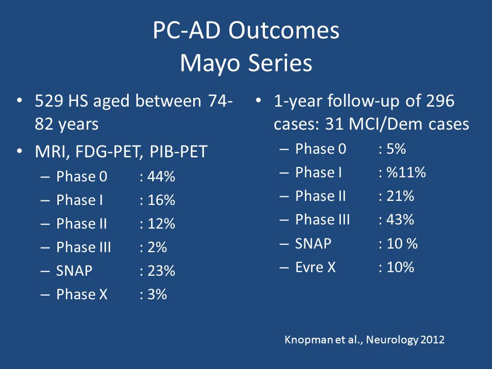 PC-AD Outcomes Mayo Series