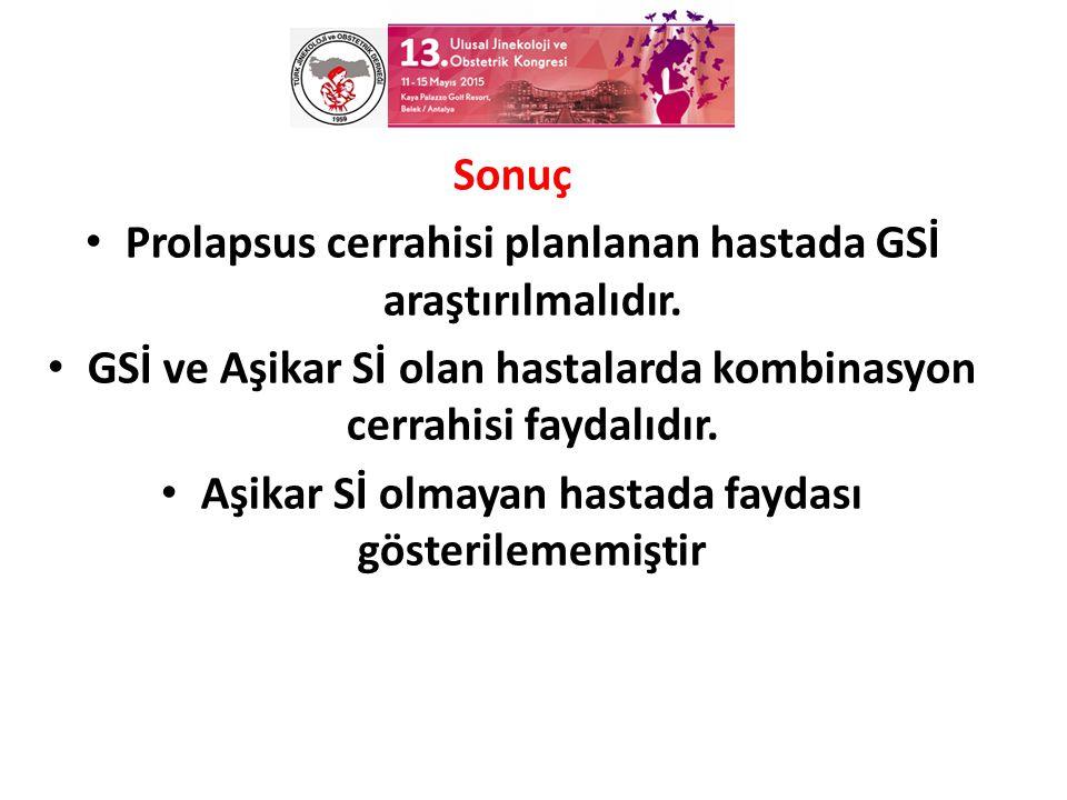 Prolapsus cerrahisi planlanan hastada GSİ araştırılmalıdır.