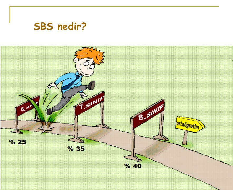 SBS nedir