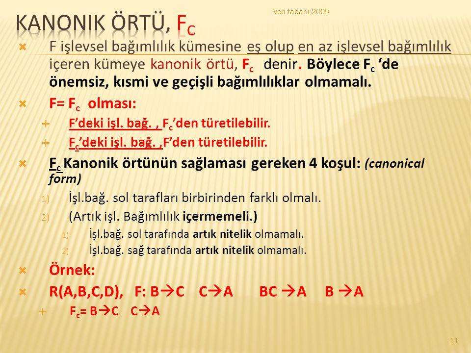 Kanonik örtü, Fc Veri tabanı,2009.