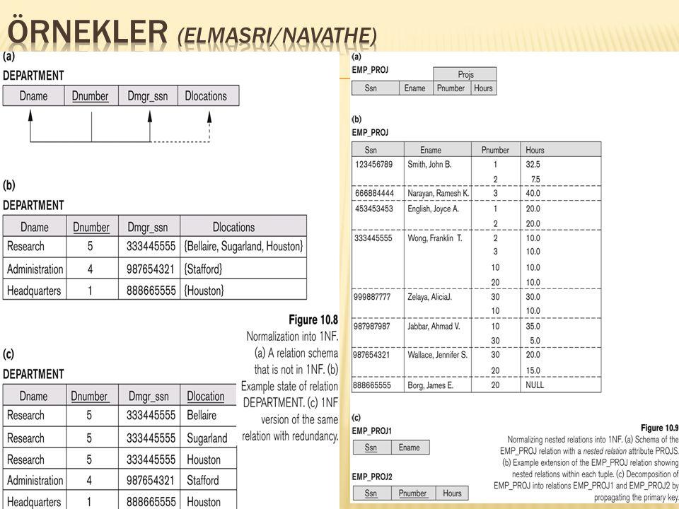 ÖRNEKLER (ELMASRI/NAVATHE)
