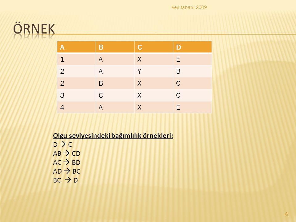 ÖRNek A B C D 1 X E 2 Y 3 4 Olgu seviyesindeki bağımlılık örnekleri: