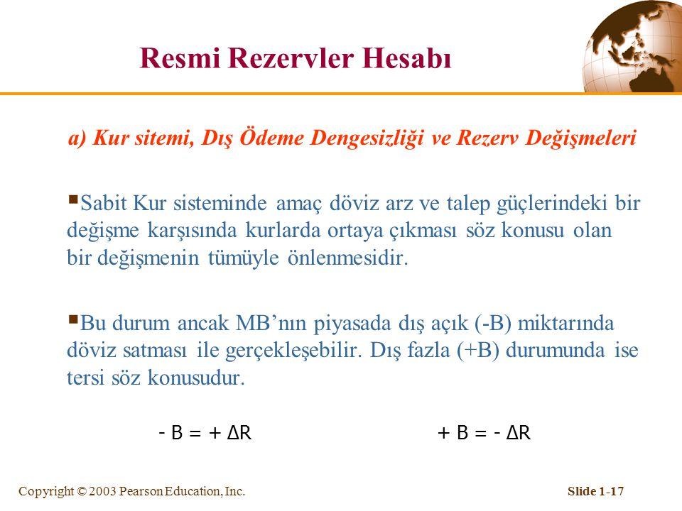 Resmi Rezervler Hesabı