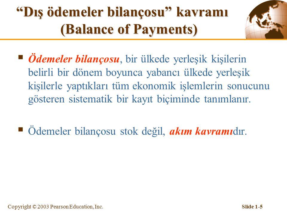 Dış ödemeler bilançosu kavramı (Balance of Payments)
