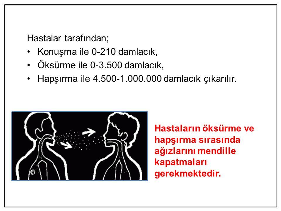 Hastalar tarafından; Konuşma ile 0-210 damlacık, Öksürme ile 0-3.500 damlacık, Hapşırma ile 4.500-1.000.000 damlacık çıkarılır.