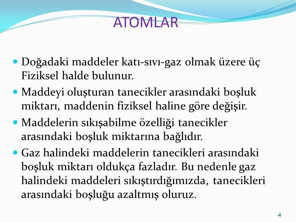 ATOMLAR Doğadaki maddeler katı-sıvı-gaz olmak üzere üç Fiziksel halde bulunur.