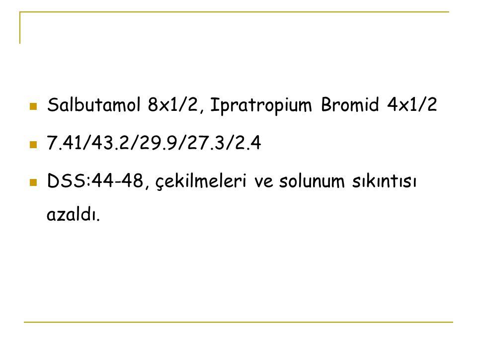 Salbutamol 8x1/2, Ipratropium Bromid 4x1/2