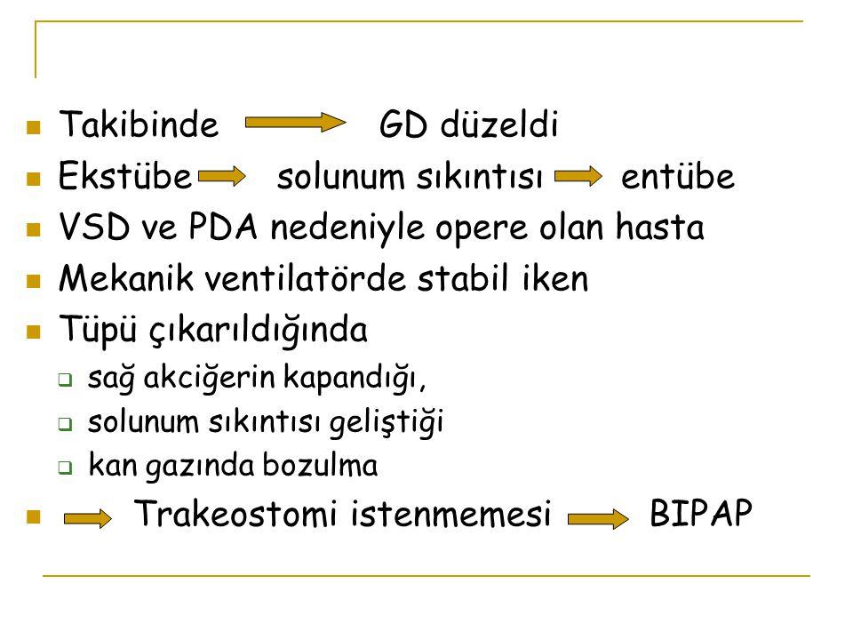 Ekstübe solunum sıkıntısı entübe VSD ve PDA nedeniyle opere olan hasta