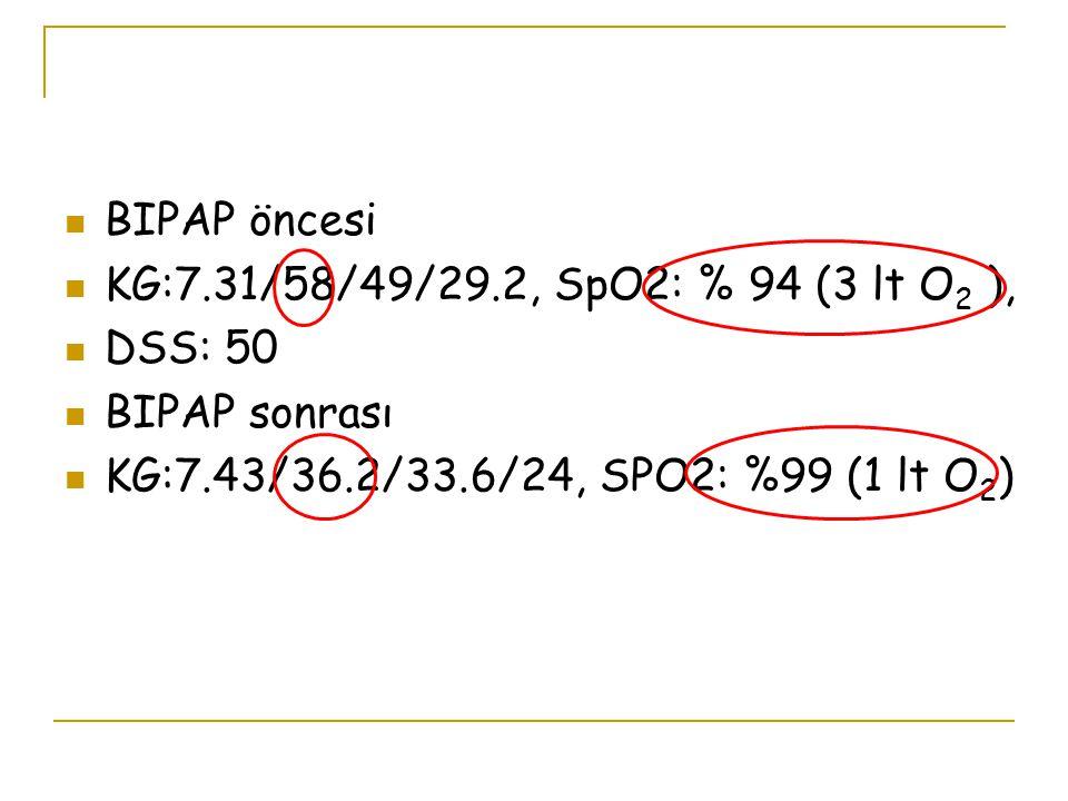 BIPAP öncesi KG:7.31/58/49/29.2, SpO2: % 94 (3 lt O2 ), DSS: 50.