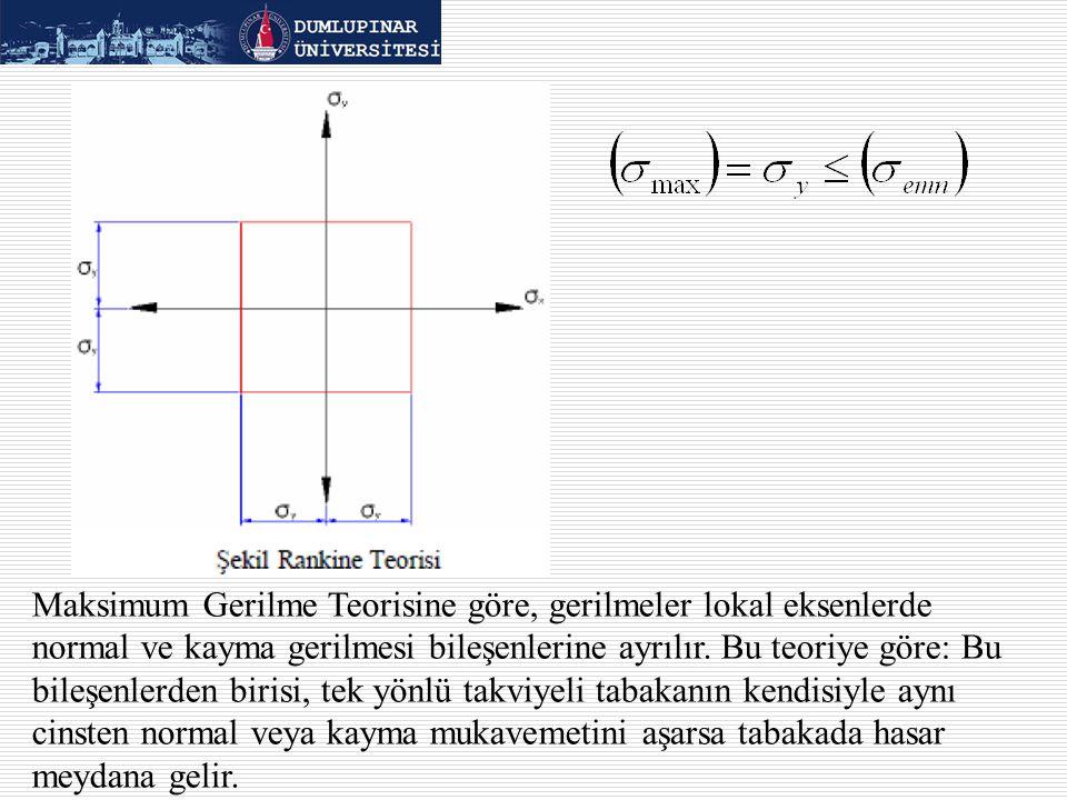Maksimum Gerilme Teorisine göre, gerilmeler lokal eksenlerde normal ve kayma gerilmesi bileşenlerine ayrılır. Bu teoriye göre: Bu bileşenlerden birisi, tek yönlü takviyeli tabakanın kendisiyle aynı cinsten normal veya kayma mukavemetini aşarsa tabakada hasar meydana gelir.