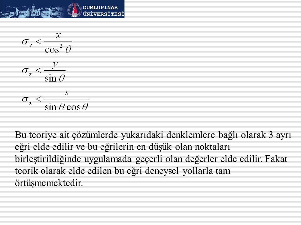 Bu teoriye ait çözümlerde yukarıdaki denklemlere bağlı olarak 3 ayrı eğri elde edilir ve bu eğrilerin en düşük olan noktaları birleştirildiğinde uygulamada geçerli olan değerler elde edilir.