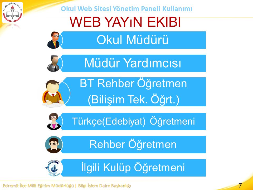 Web yayın ekibi Okul Müdürü Müdür Yardımcısı BT Rehber Öğretmen