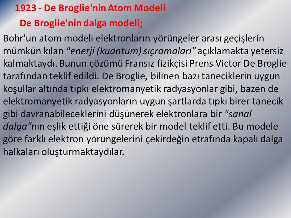 1923 - De Broglie nin Atom Modeli De Broglie nin dalga modeli; Bohr un atom modeli elektronların yörüngeler arası geçişlerin mümkün kılan enerji (kuantum) sıçramaları açıklamakta yetersiz kalmaktaydı.