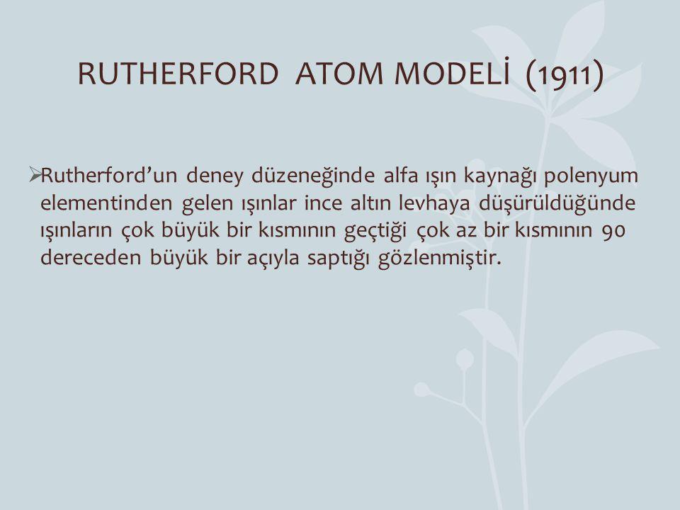 RUTHERFORD ATOM MODELİ (1911)