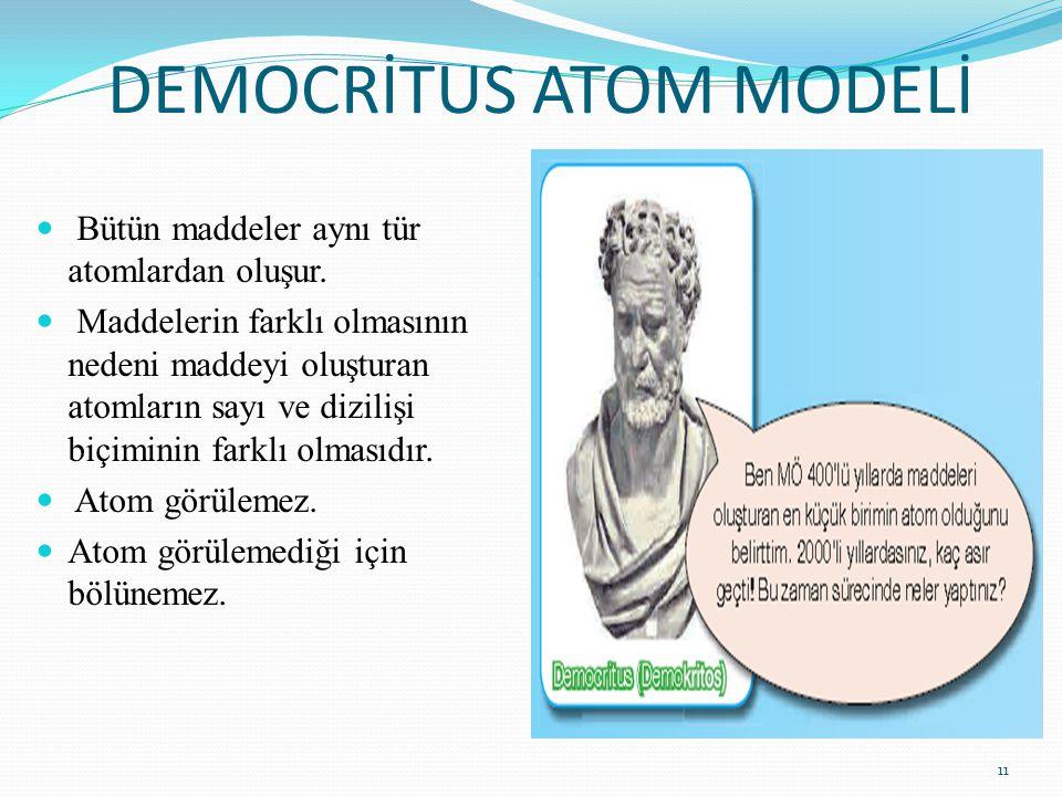DEMOCRİTUS ATOM MODELİ
