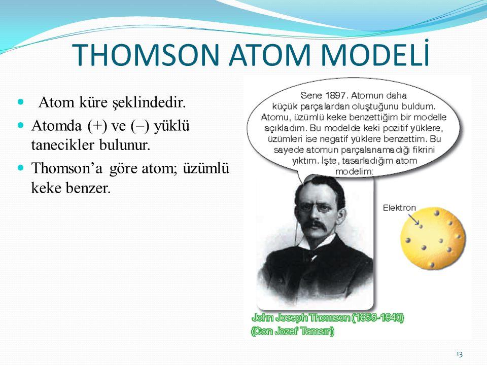 THOMSON ATOM MODELİ Atom küre şeklindedir.