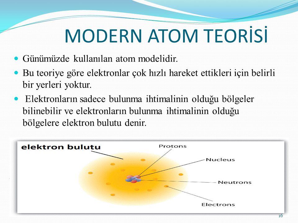 MODERN ATOM TEORİSİ Günümüzde kullanılan atom modelidir.