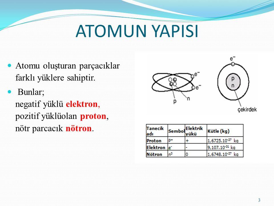 ATOMUN YAPISI Atomu oluşturan parçacıklar farklı yüklere sahiptir.