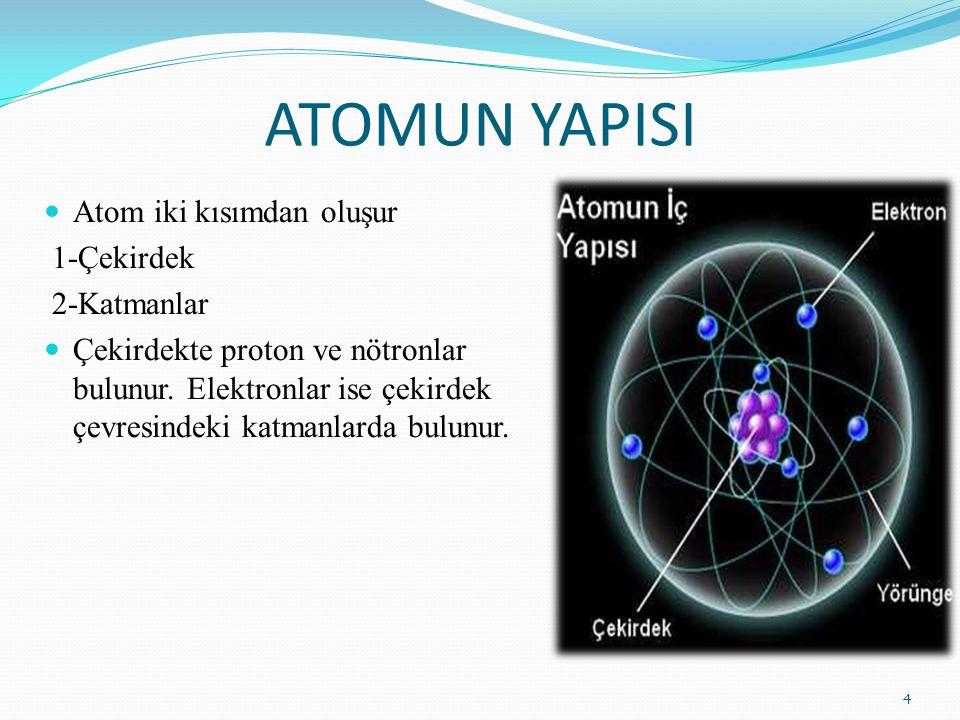ATOMUN YAPISI Atom iki kısımdan oluşur 1-Çekirdek 2-Katmanlar