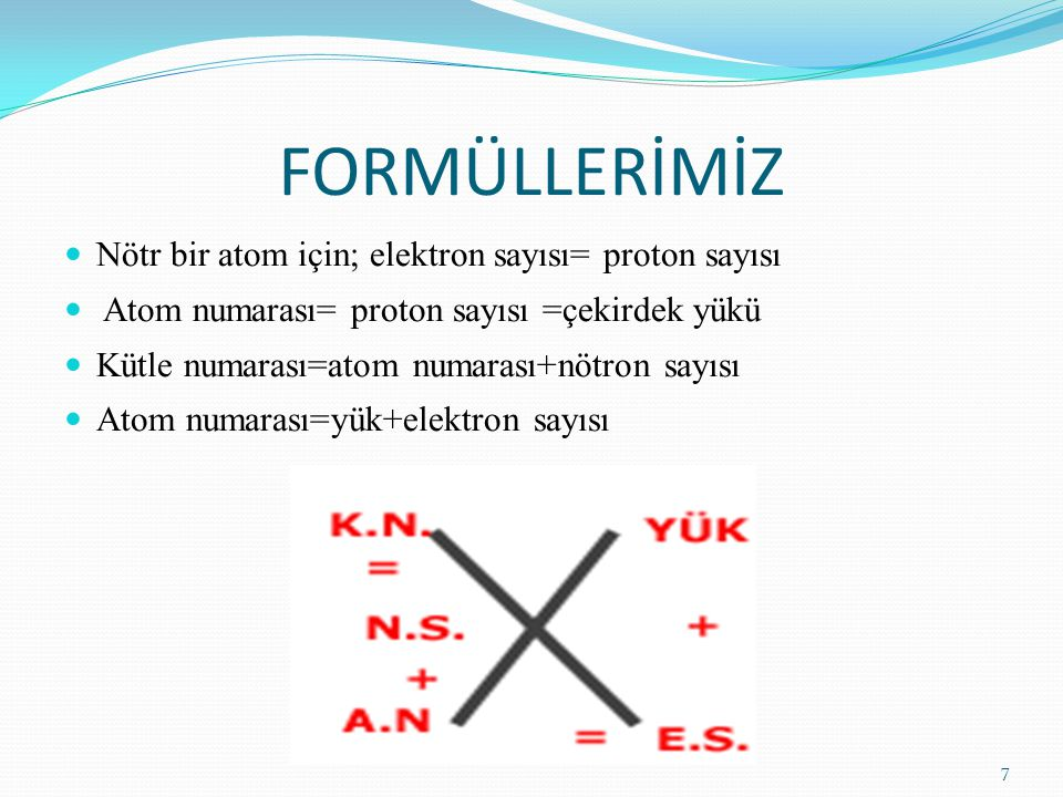FORMÜLLERİMİZ Nötr bir atom için; elektron sayısı= proton sayısı
