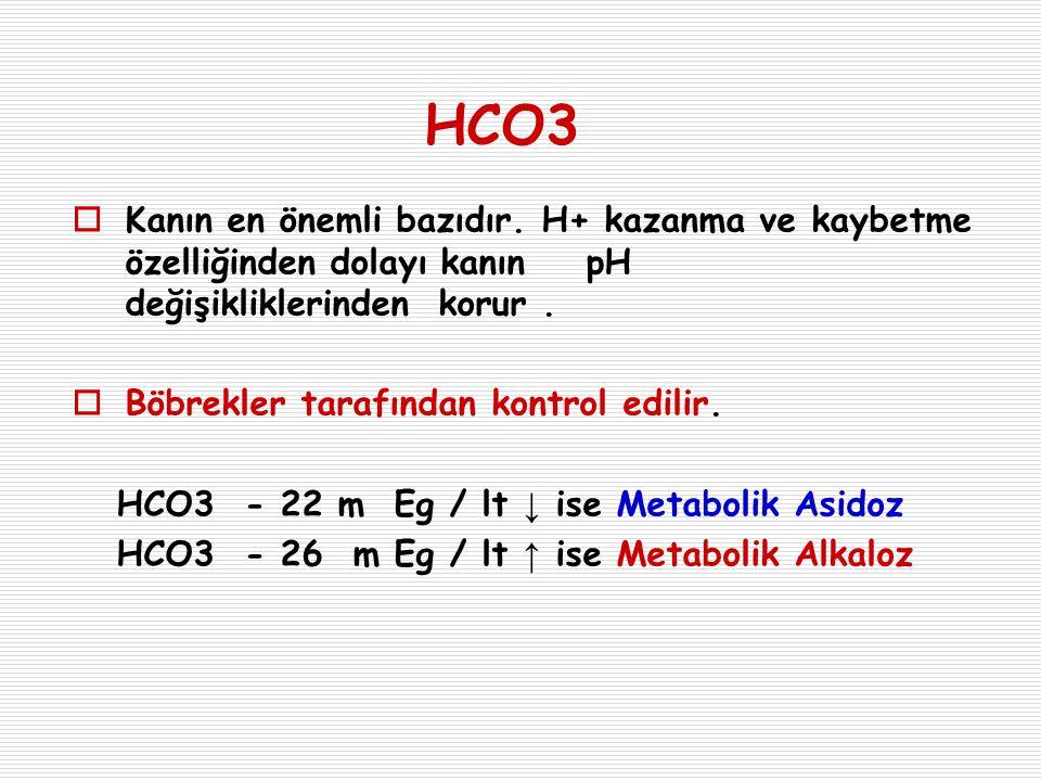 HCO3 Kanın en önemli bazıdır. H+ kazanma ve kaybetme özelliğinden dolayı kanın pH değişikliklerinden korur .