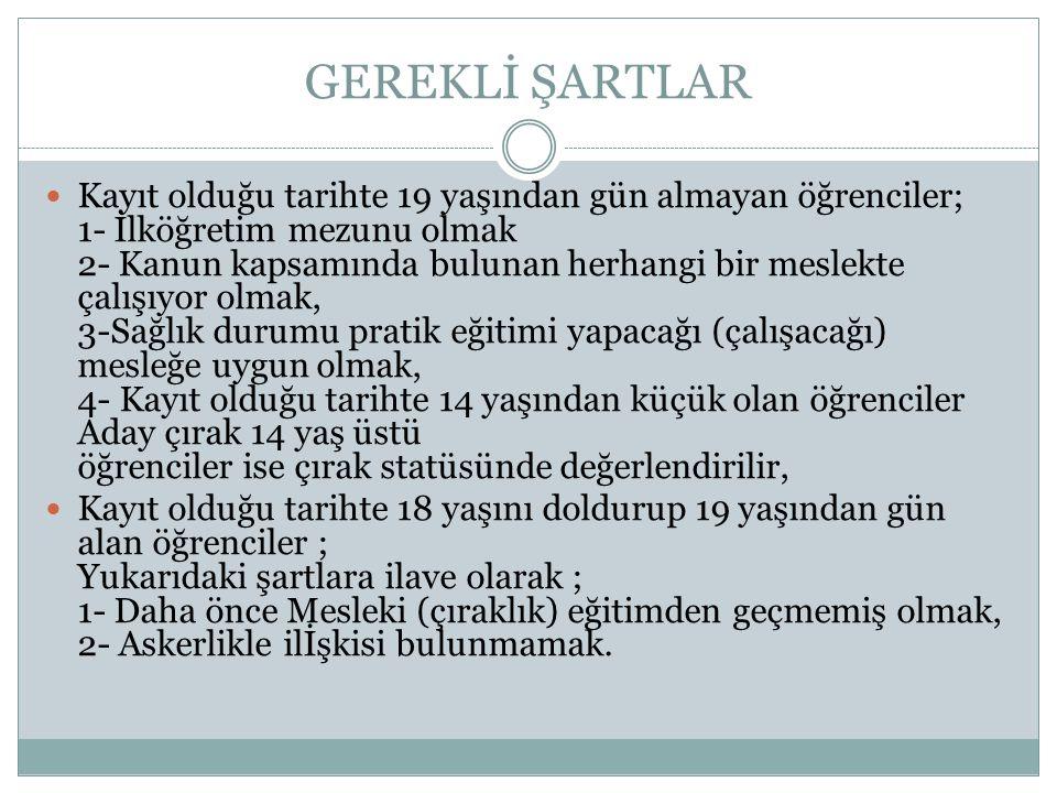 GEREKLİ ŞARTLAR