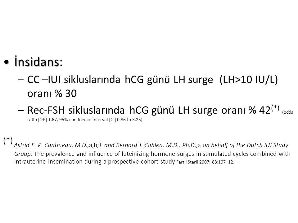 İnsidans: CC –IUI sikluslarında hCG günü LH surge (LH>10 IU/L) oranı % 30.