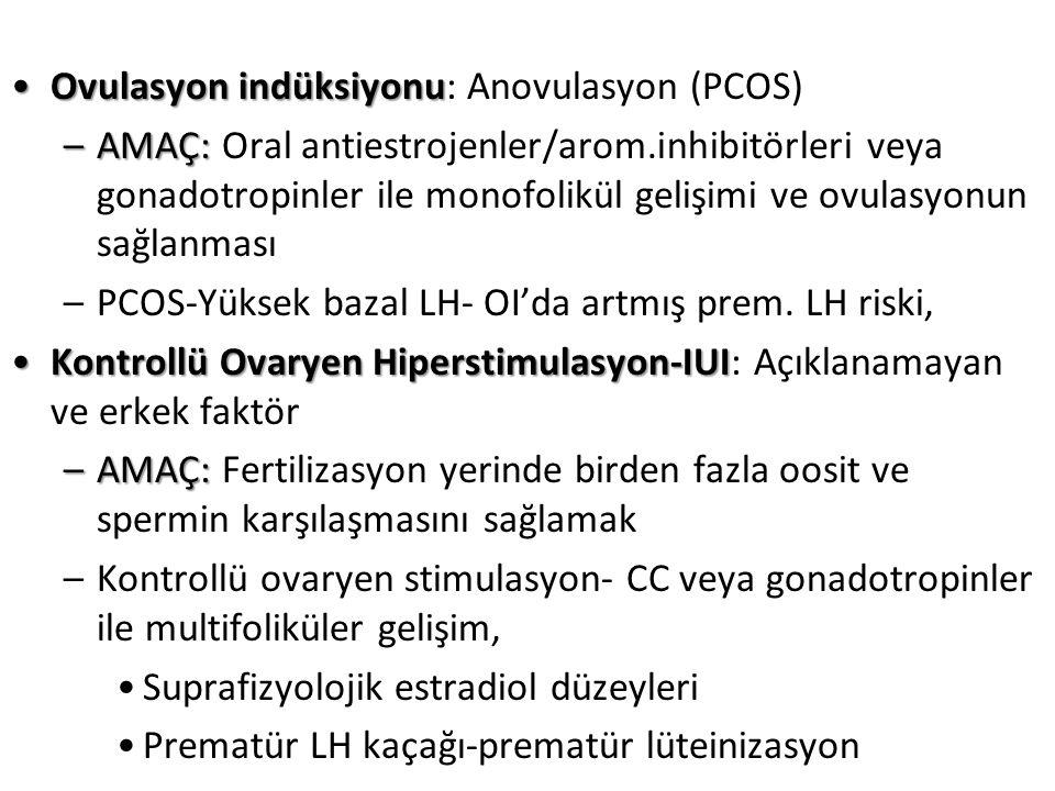 Ovulasyon indüksiyonu: Anovulasyon (PCOS)