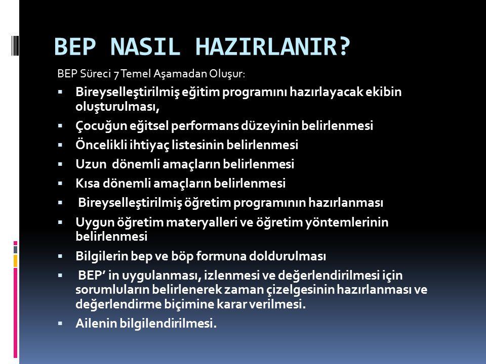 BEP NASIL HAZIRLANIR BEP Süreci 7 Temel Aşamadan Oluşur: Bireyselleştirilmiş eğitim programını hazırlayacak ekibin oluşturulması,