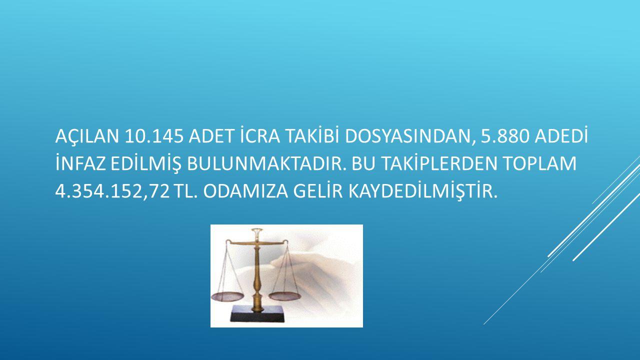 AÇILAN 10. 145 ADET İCRA TAKİBİ DOSYASINDAN, 5