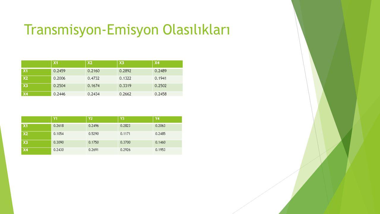 Transmisyon-Emisyon Olasılıkları