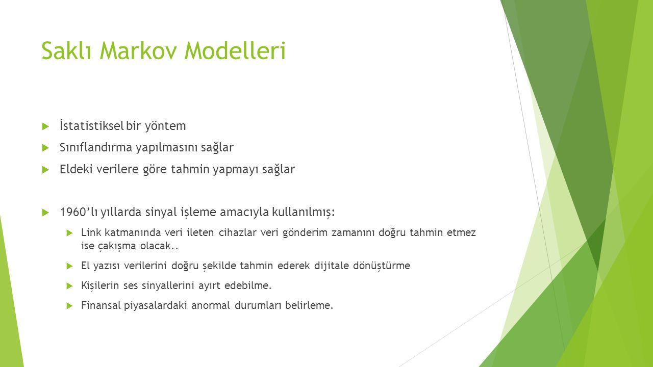Saklı Markov Modelleri