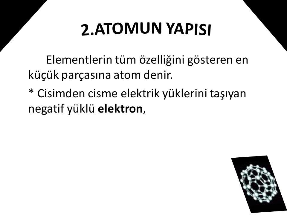 2.ATOMUN YAPISI