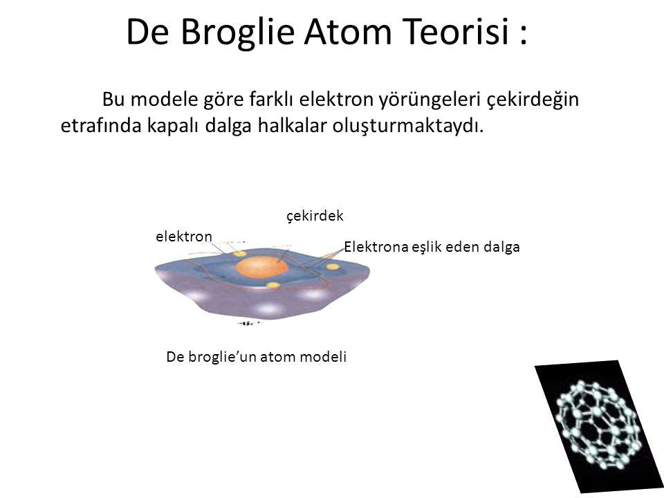 De Broglie Atom Teorisi :