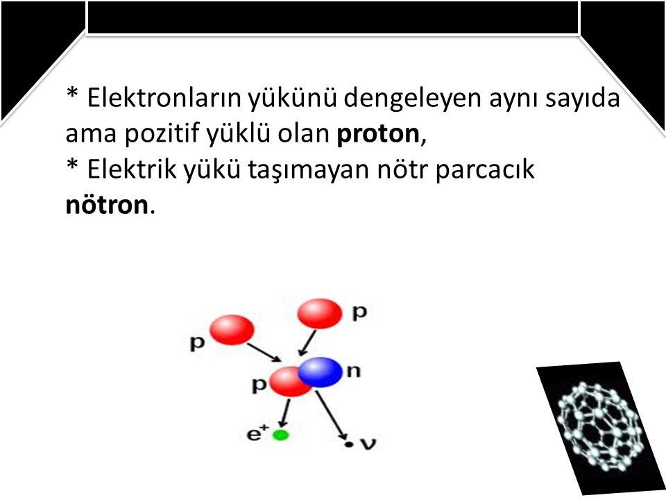 * Elektronların yükünü dengeleyen aynı sayıda ama pozitif yüklü olan proton, * Elektrik yükü taşımayan nötr parcacık nötron.