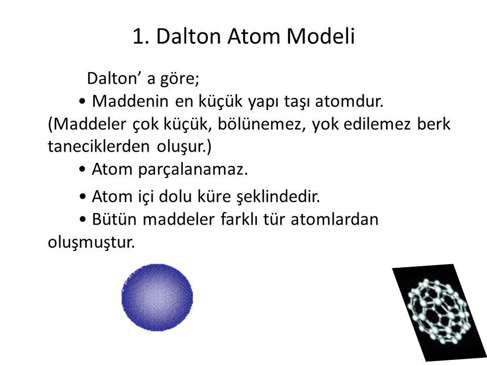 1. Dalton Atom Modeli