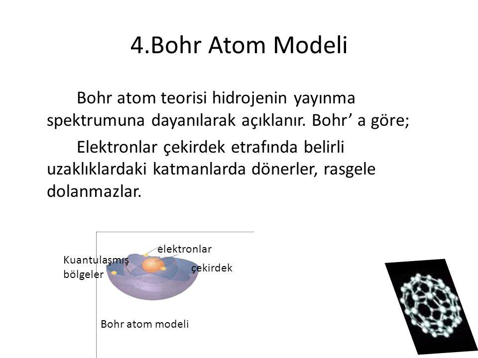 4.Bohr Atom Modeli