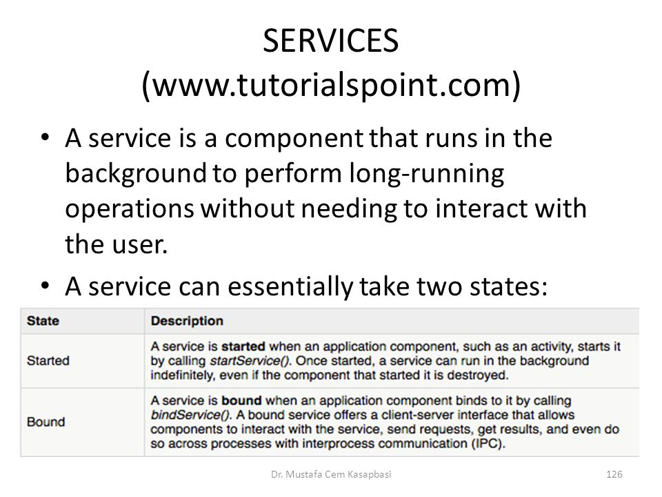SERVICES (www.tutorialspoint.com)