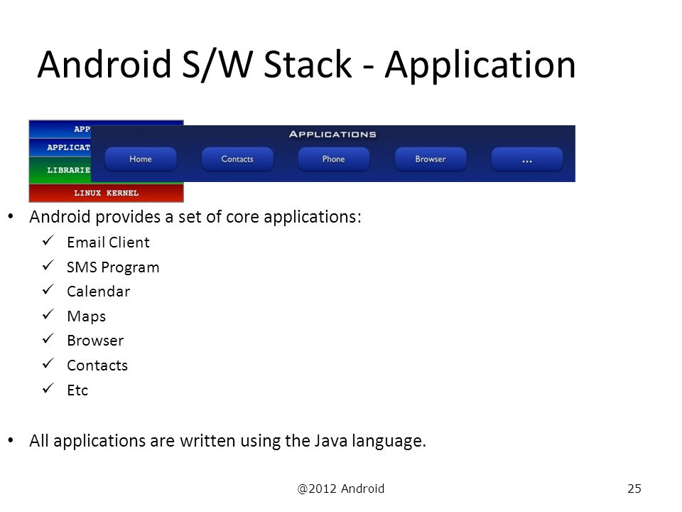 Android S/W Stack - Application