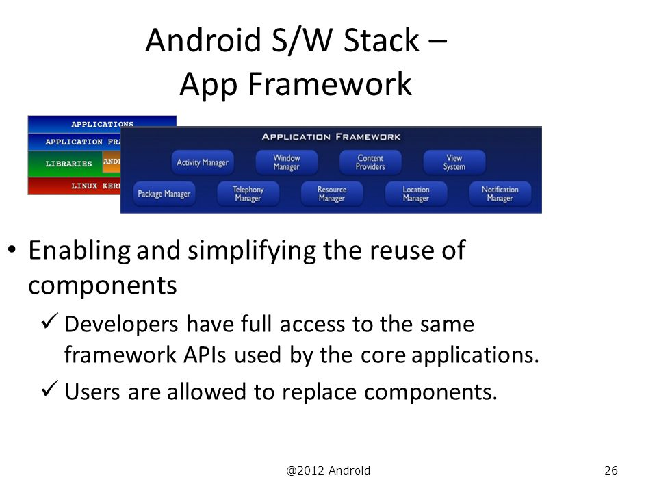 Android S/W Stack – App Framework