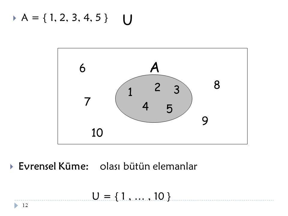 A = { 1, 2, 3, 4, 5 } 1. 2. 3. 4. 5. A. U. 6. 7. 8. 9. 10. Evrensel Küme: olası bütün elemanlar.