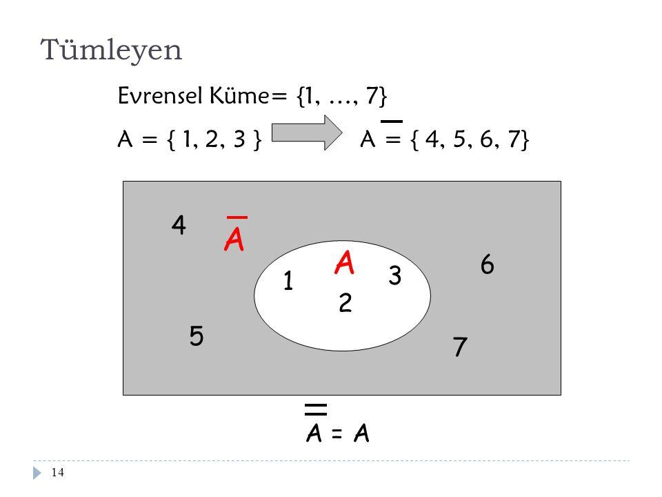 A A Tümleyen 4 6 3 1 2 5 7 A = A Evrensel Küme= {1, …, 7}