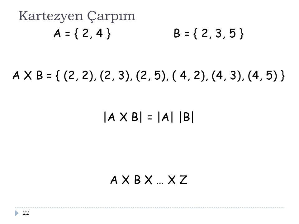 Kartezyen Çarpım A = { 2, 4 } B = { 2, 3, 5 }