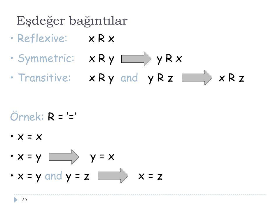 Eşdeğer bağıntılar Reflexive: x R x Symmetric: x R y y R x