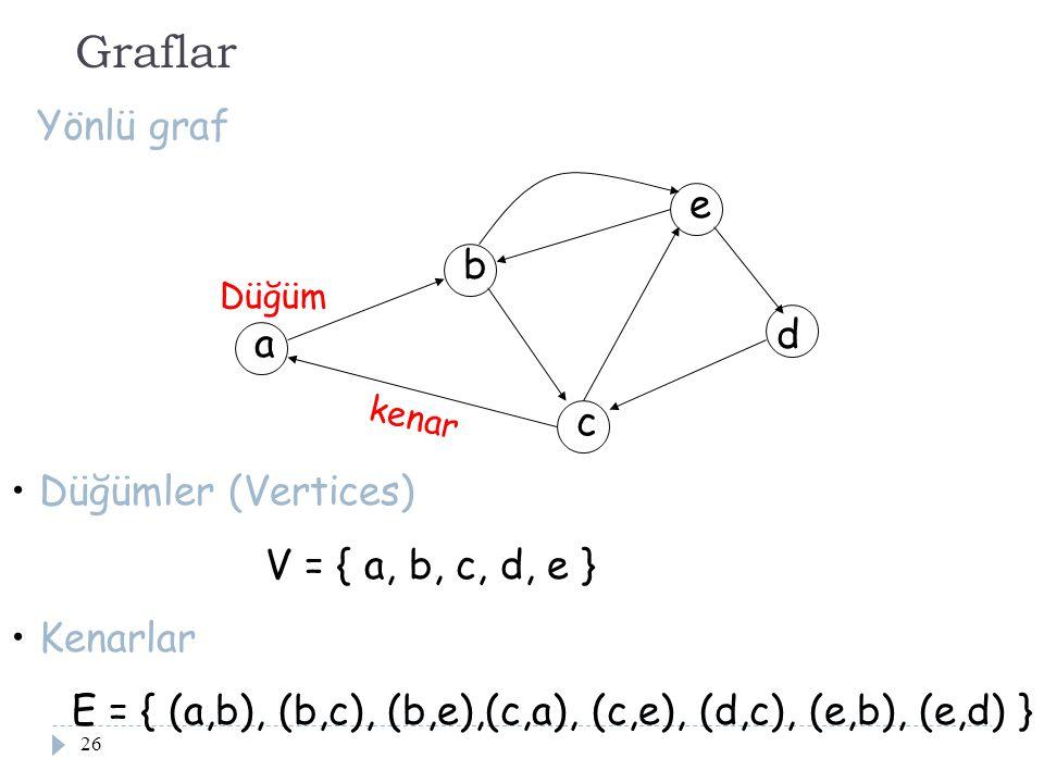 Graflar Yönlü graf e b d a c Düğümler (Vertices) V = { a, b, c, d, e }